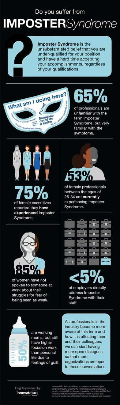 Imposter Syndrome Inforgraphic V2-01