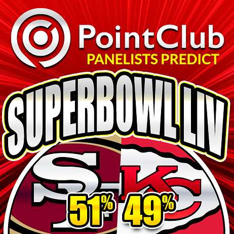 PointCLub_SuperBowlLIV_linkedIn